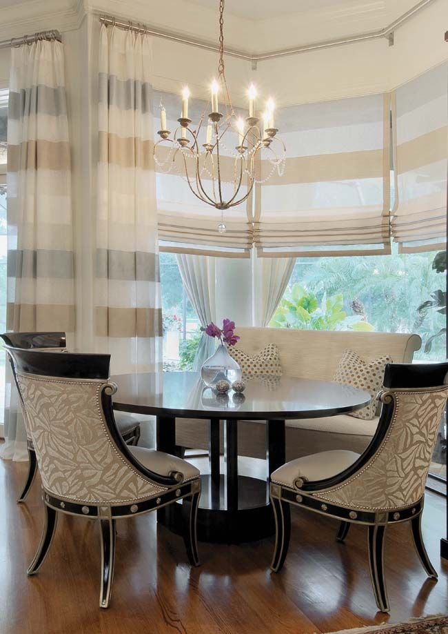 window treatment trend- layers 2015