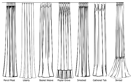 A Quick Guide to Drapery Pleat Styles The Shade Company 1